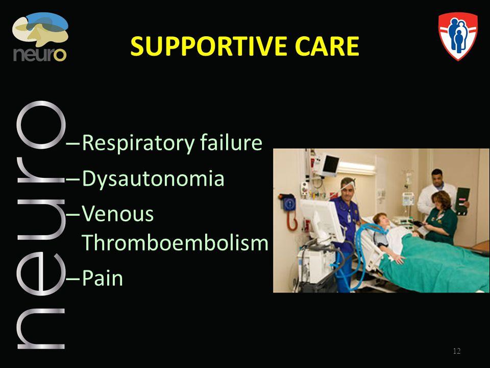 SUPPORTIVE CARE Respiratory failure Dysautonomia