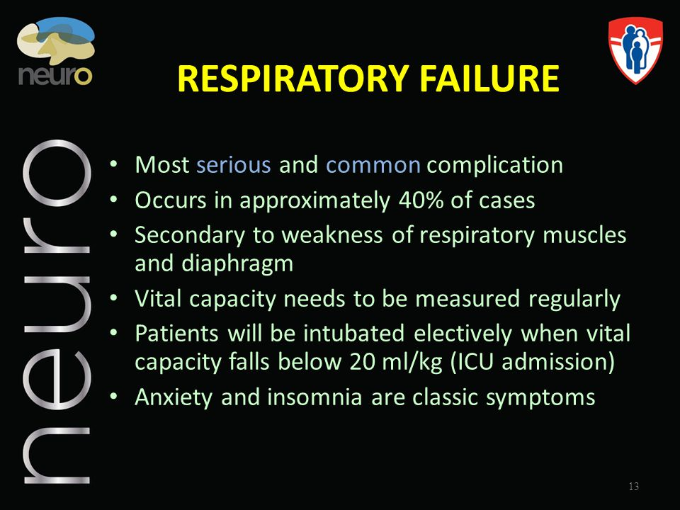 RESPIRATORY FAILURE Most serious and common complication