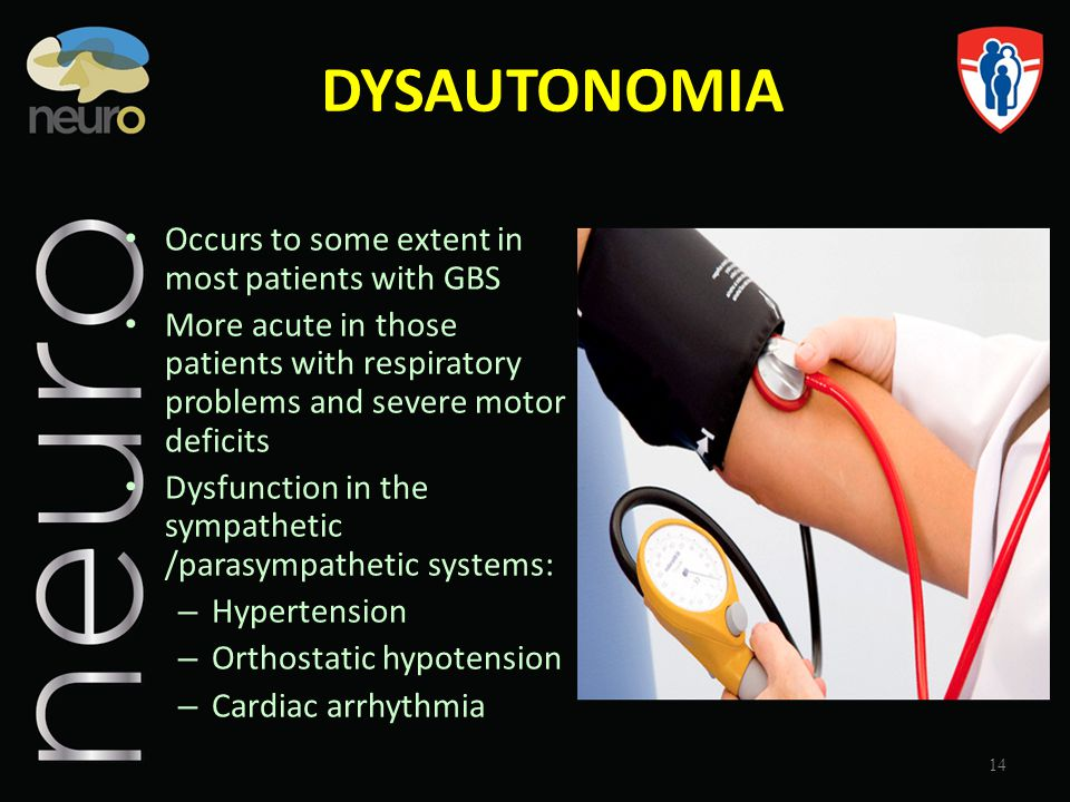 DYSAUTONOMIA Occurs to some extent in most patients with GBS