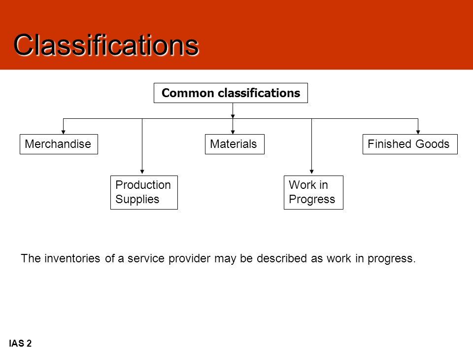 Classifications Common classifications Merchandise Materials
