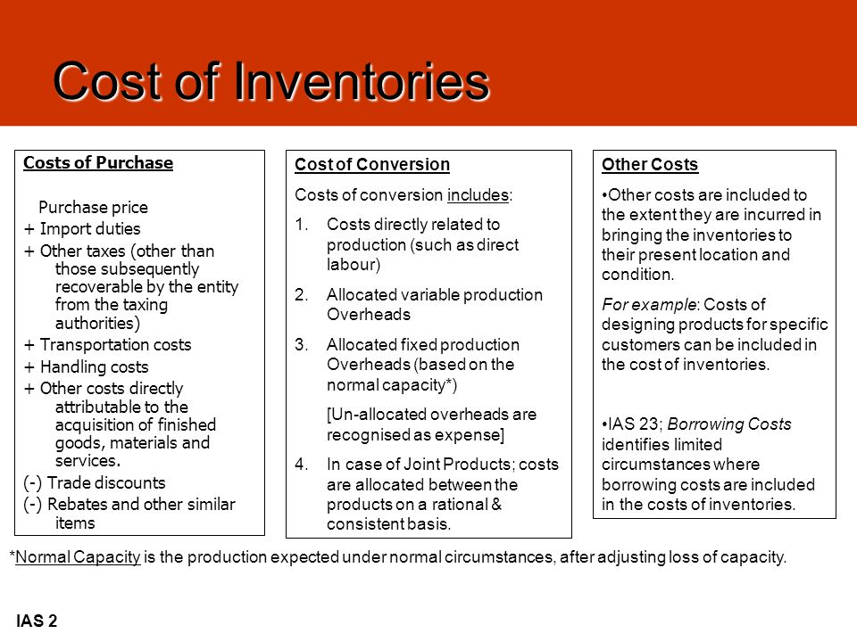 Cost of Inventories Costs of Purchase Purchase price + Import duties