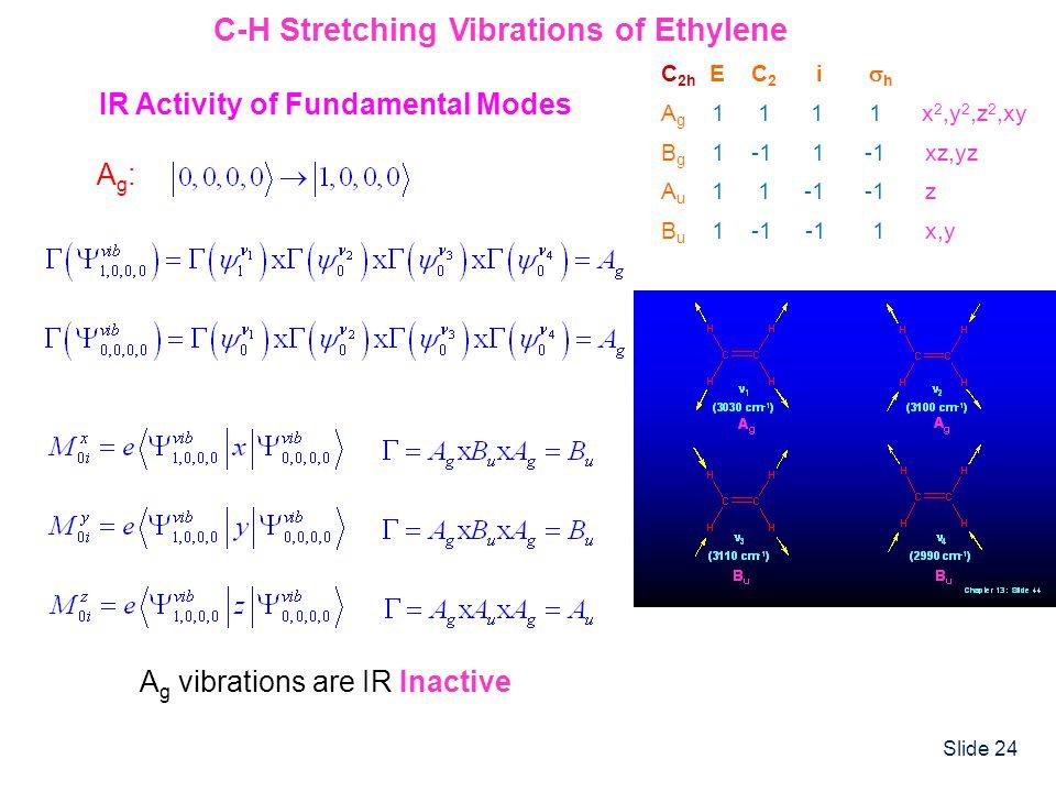 C-H Stretching Vibrations of Ethylene