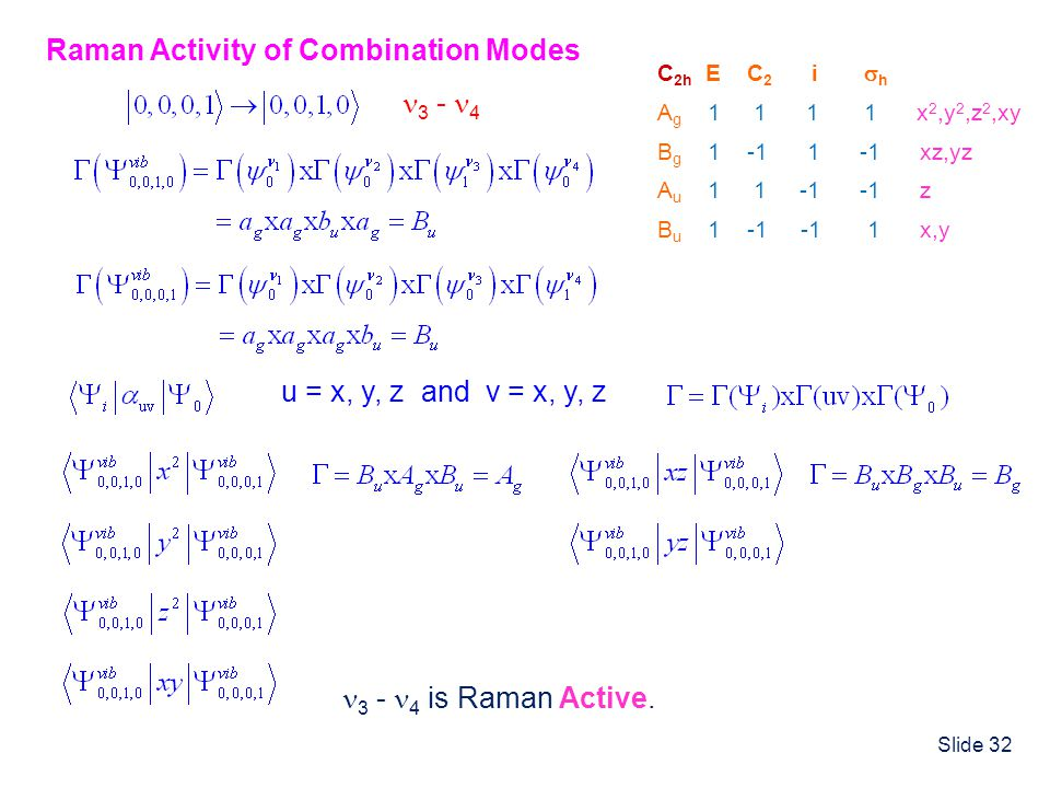 Raman Activity of Combination Modes