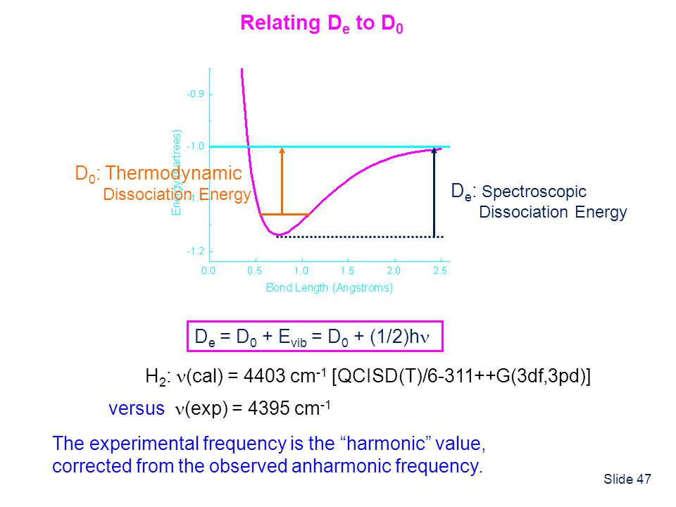 Relating De to D0 D0: Thermodynamic De: Spectroscopic
