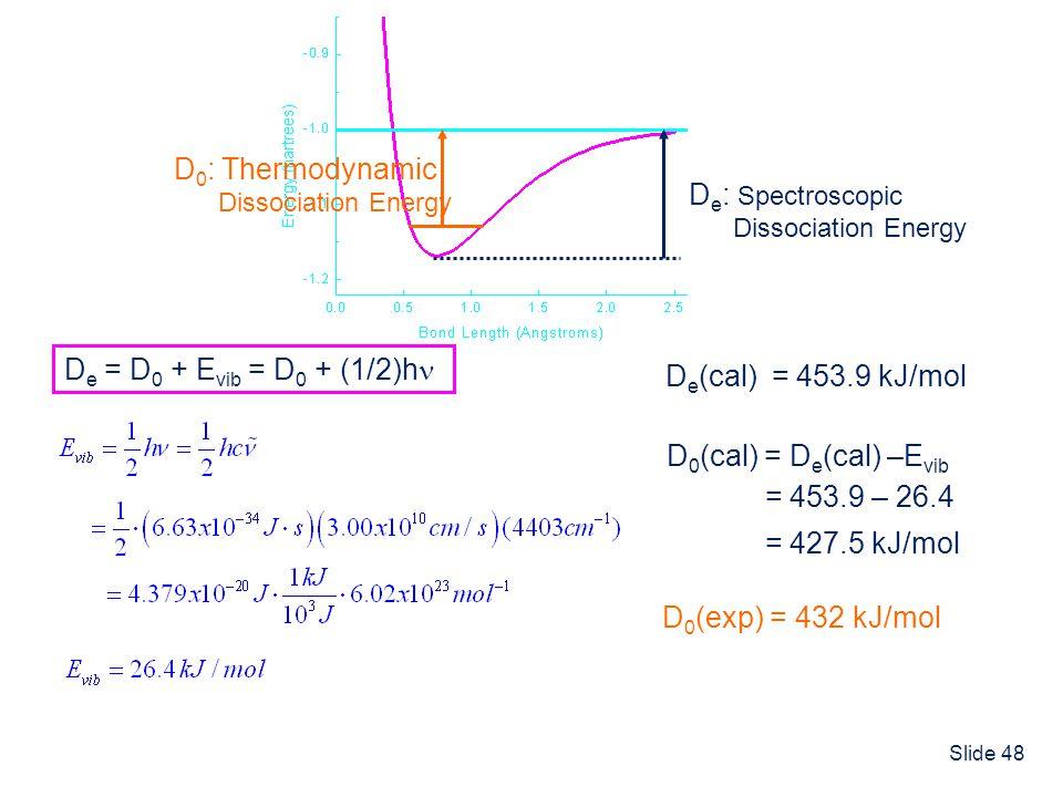 D0: Thermodynamic De: Spectroscopic De = D0 + Evib = D0 + (1/2)h