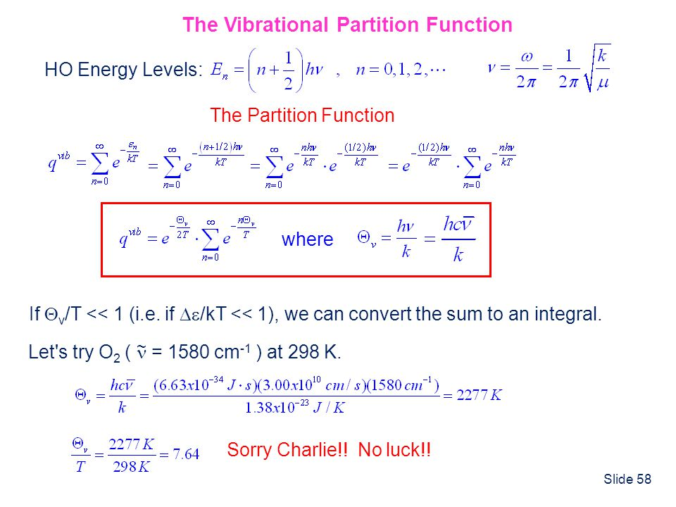 The Vibrational Partition Function