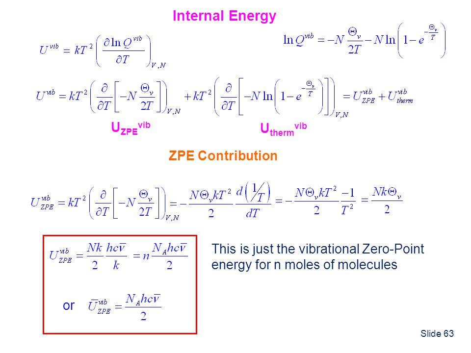 Internal Energy UZPEvib Uthermvib ZPE Contribution