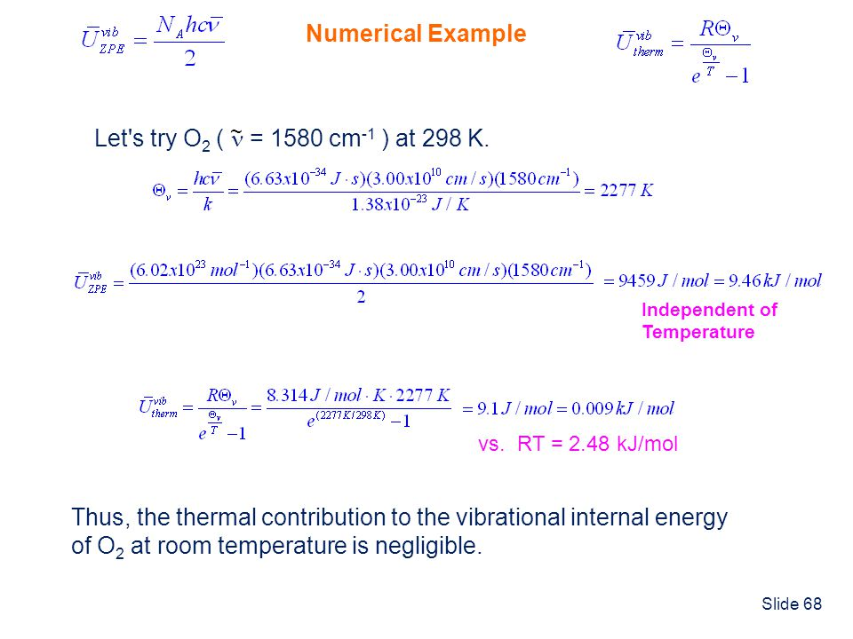 Thus, the thermal contribution to the vibrational internal energy