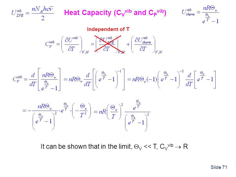 Heat Capacity (CVvib and CPvib)