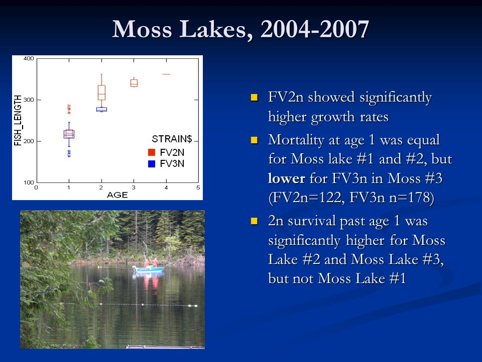 Moss Lakes, 2004-2007 FV2n showed significantly higher growth rates