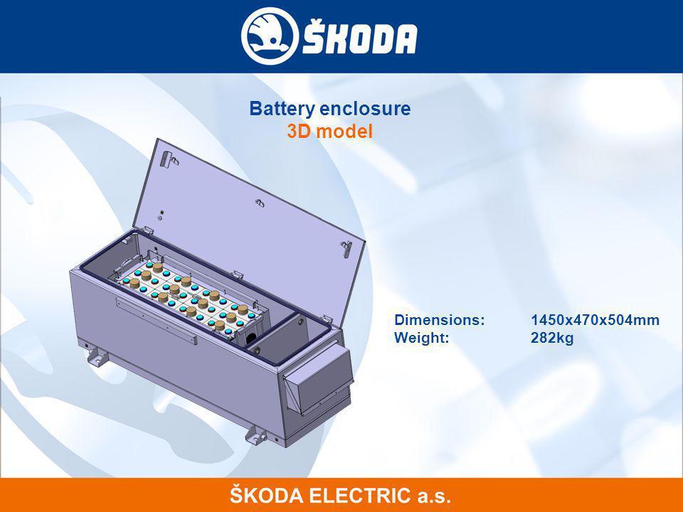 Battery enclosure 3D model