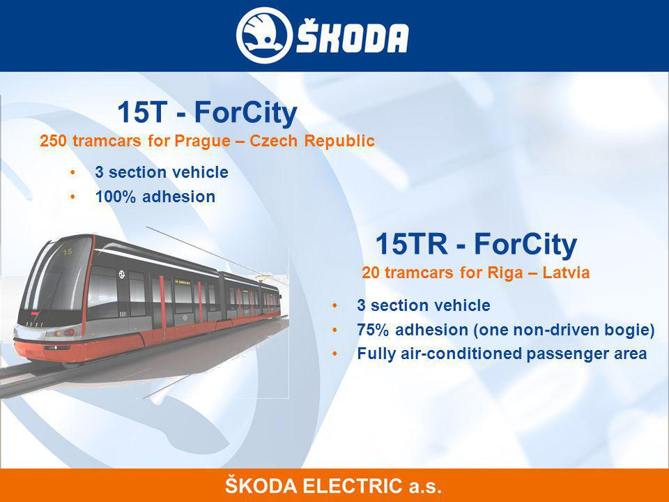 15T - ForCity 250 tramcars for Prague – Czech Republic