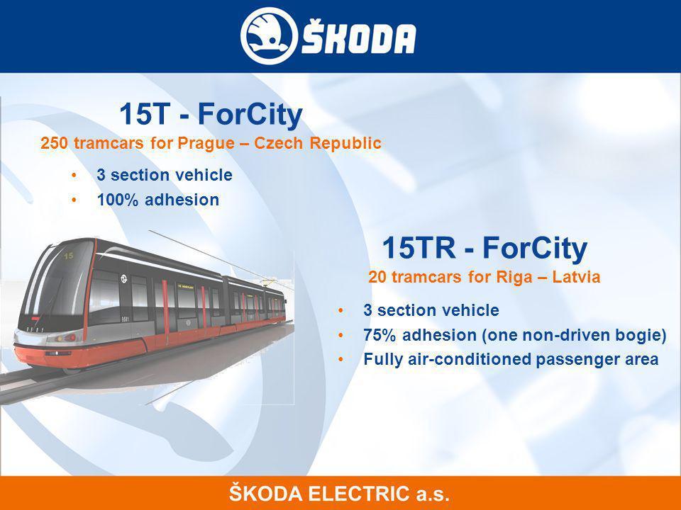 15T - ForCity 250 tramcars for Prague – Czech Republic