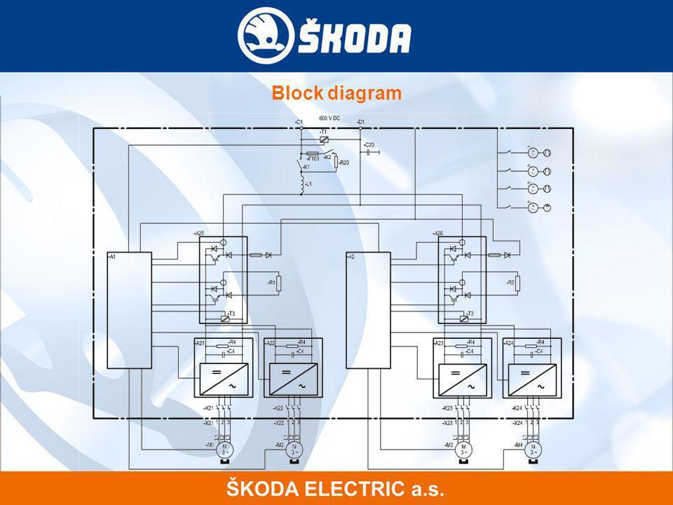 Block diagram 9