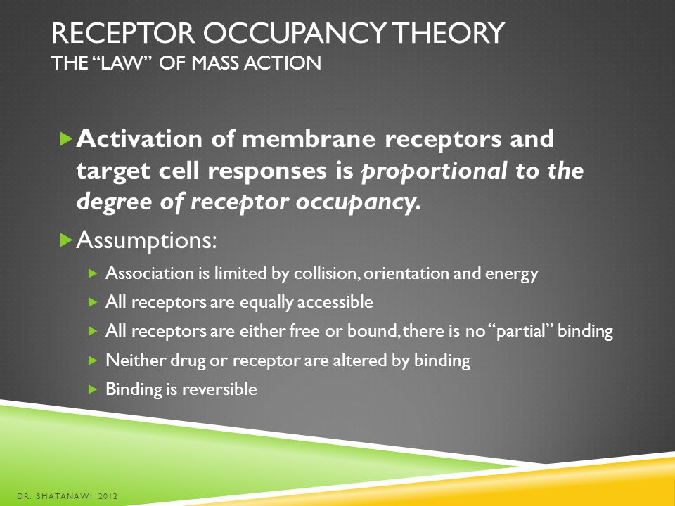 Receptor Occupancy Theory The Law of Mass Action