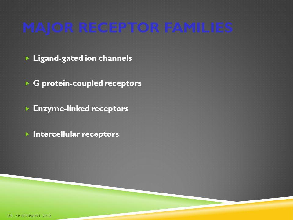 Major receptor families