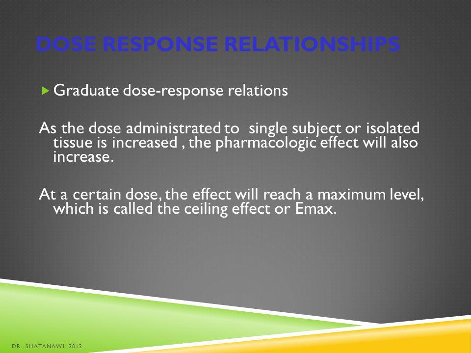 Dose response relationships