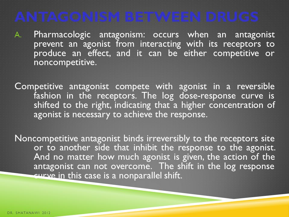 Antagonism between drugs