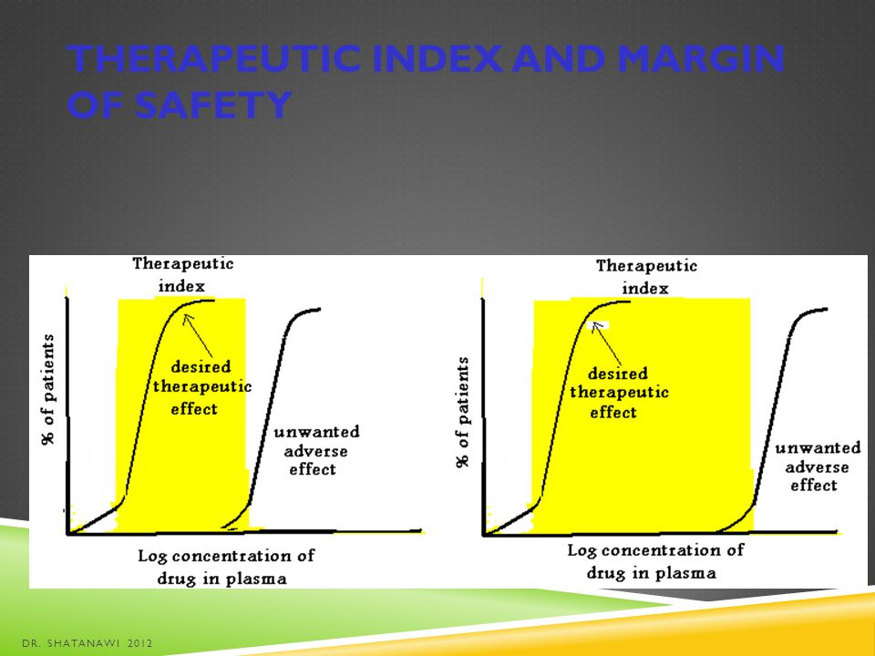 Therapeutic index and margin of safety