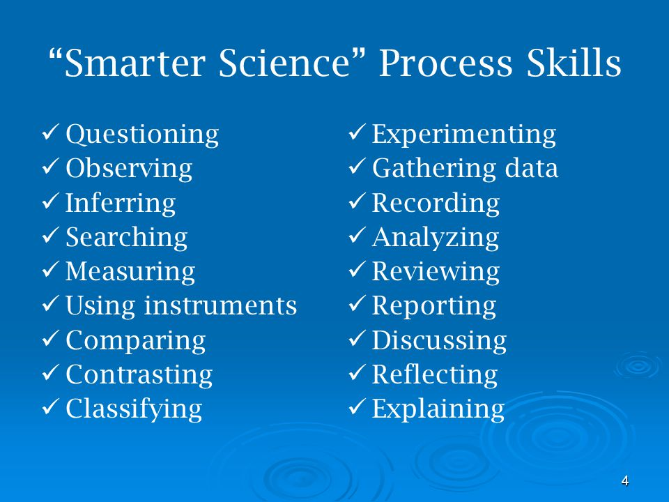 Smarter Science Process Skills