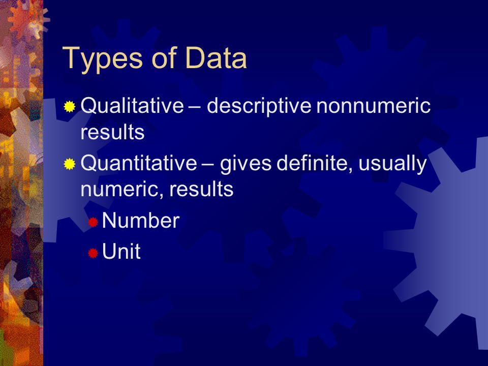 Types of Data Qualitative – descriptive nonnumeric results