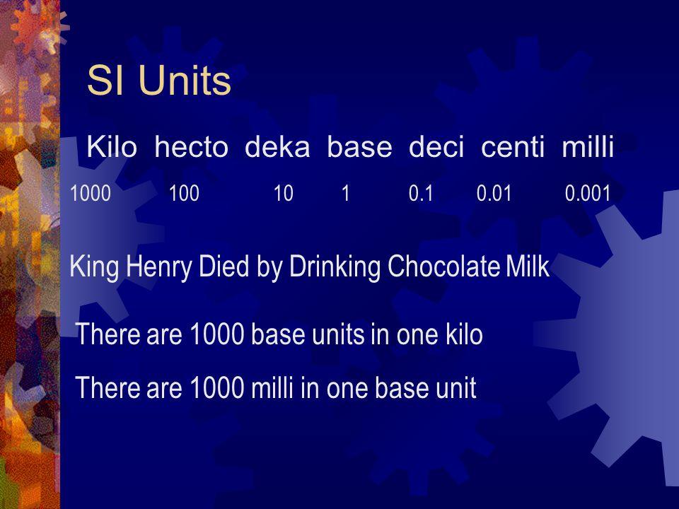 SI Units Kilo hecto deka base deci centi milli