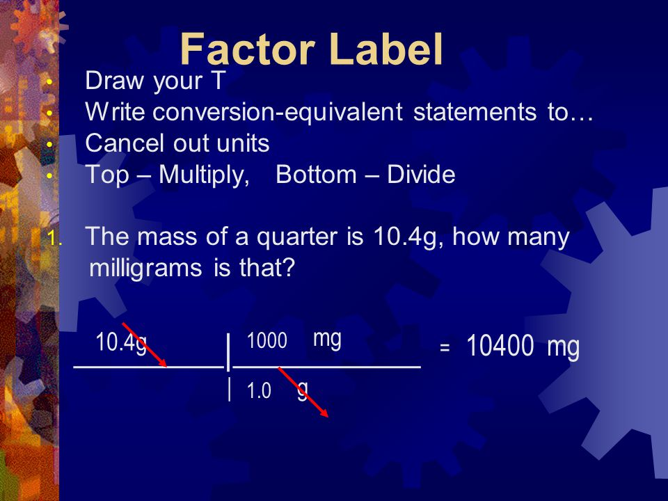 Factor Label ________|__________ Draw your T