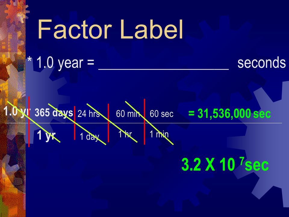 Factor Label 3.2 X 10 7sec * 1.0 year = __________________ seconds