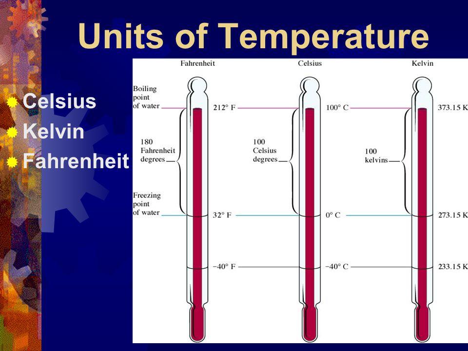 Units of Temperature Celsius Kelvin Fahrenheit