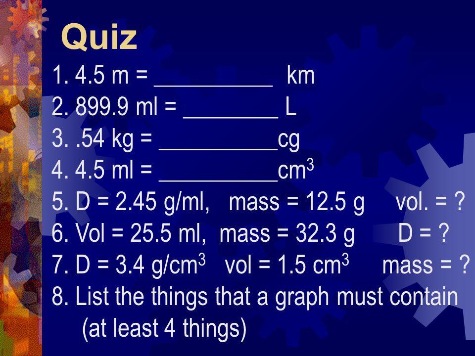 Quiz 4.5 m = __________ km 899.9 ml = ________ L .54 kg = __________cg