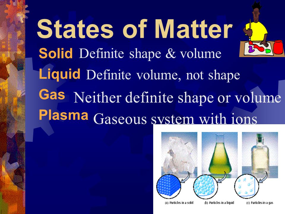 States of Matter Neither definite shape or volume