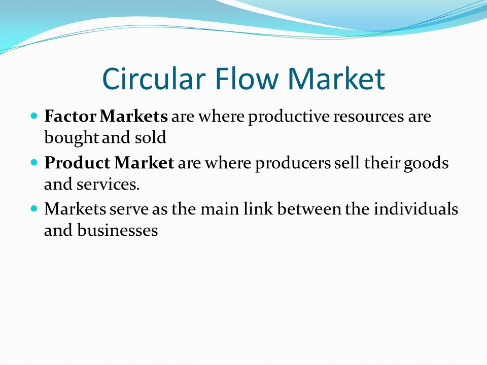 Circular Flow Market Factor Markets are where productive resources are bought and sold.