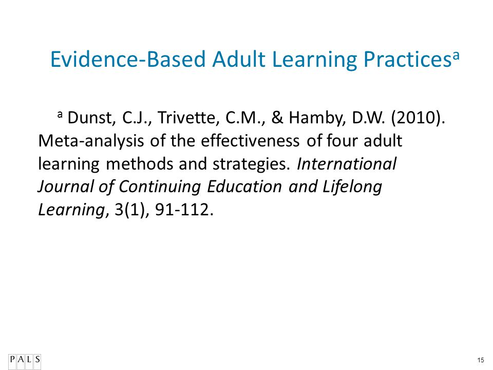Evidence-Based Adult Learning Practicesa