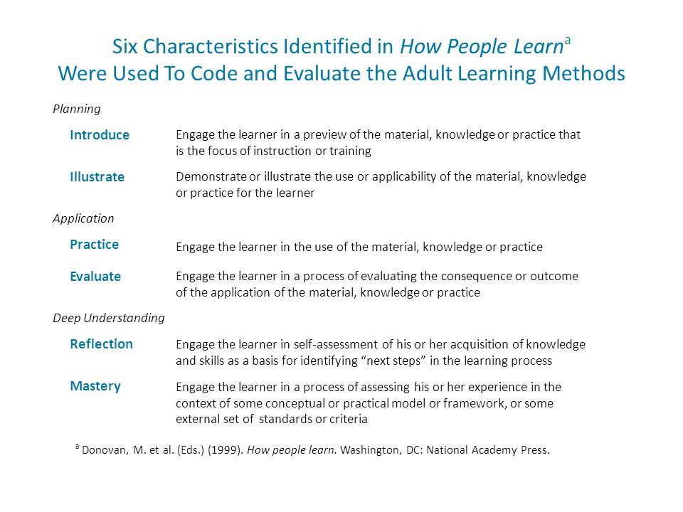 Six Characteristics Identified in How People Learna Were Used To Code and Evaluate the Adult Learning Methods