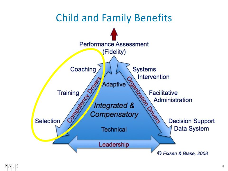 Child and Family Benefits
