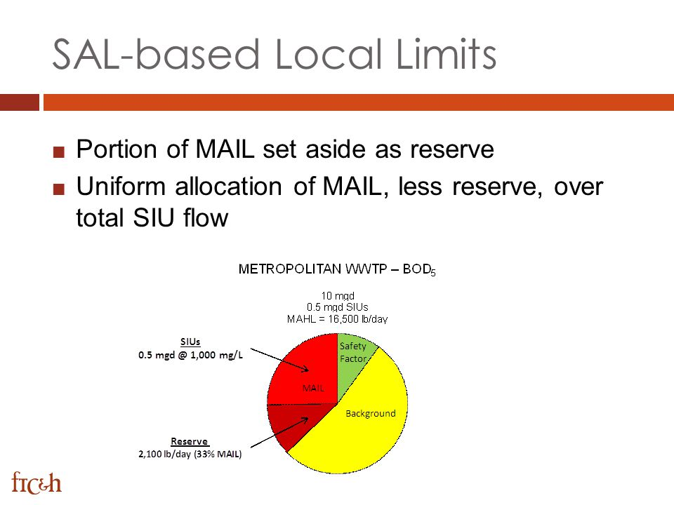 SAL-based Local Limits