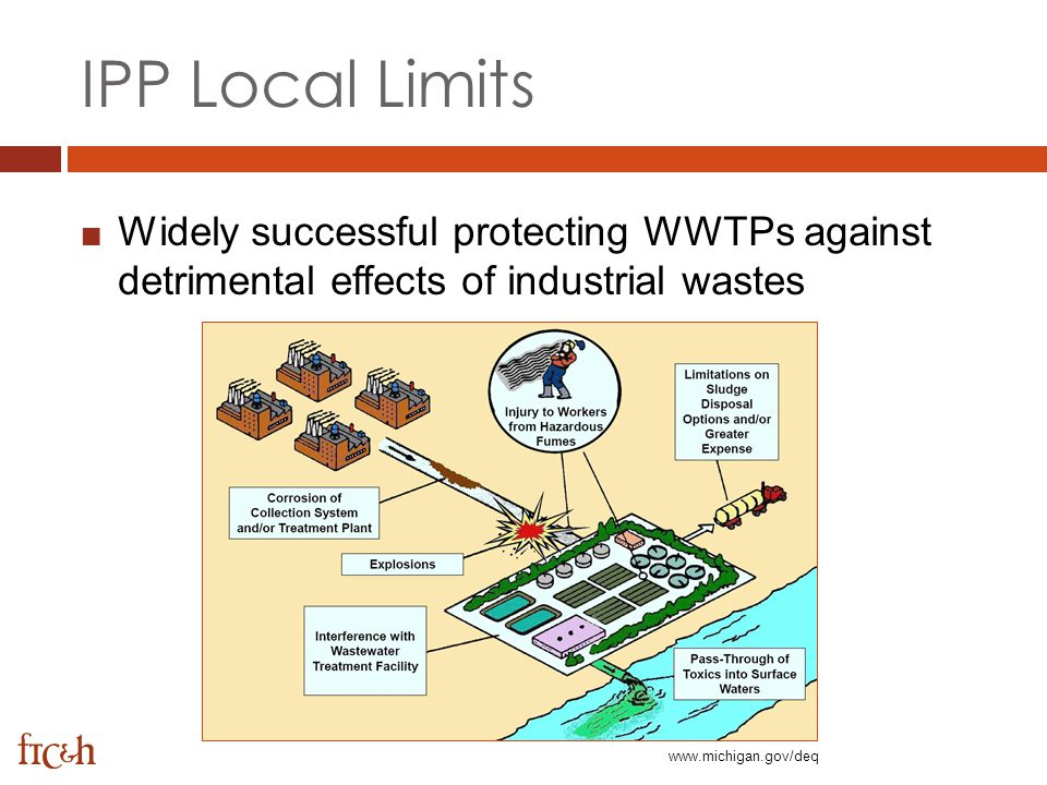 IPP Local Limits Widely successful protecting WWTPs against detrimental effects of industrial wastes.