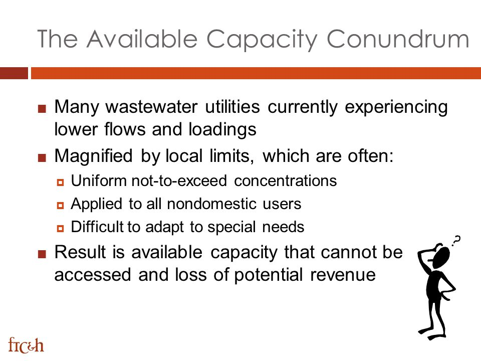 The Available Capacity Conundrum