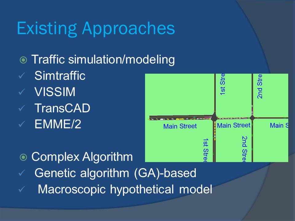 Existing Approaches Traffic simulation/modeling Simtraffic VISSIM