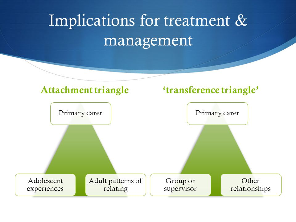 Implications for treatment & management