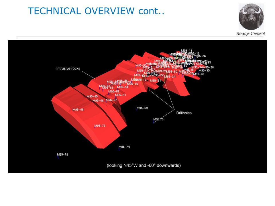 TECHNICAL OVERVIEW cont..