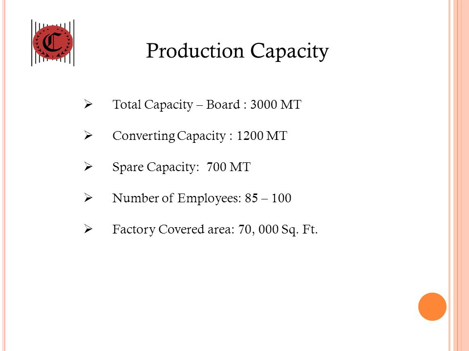 Production Capacity Total Capacity – Board : 3000 MT