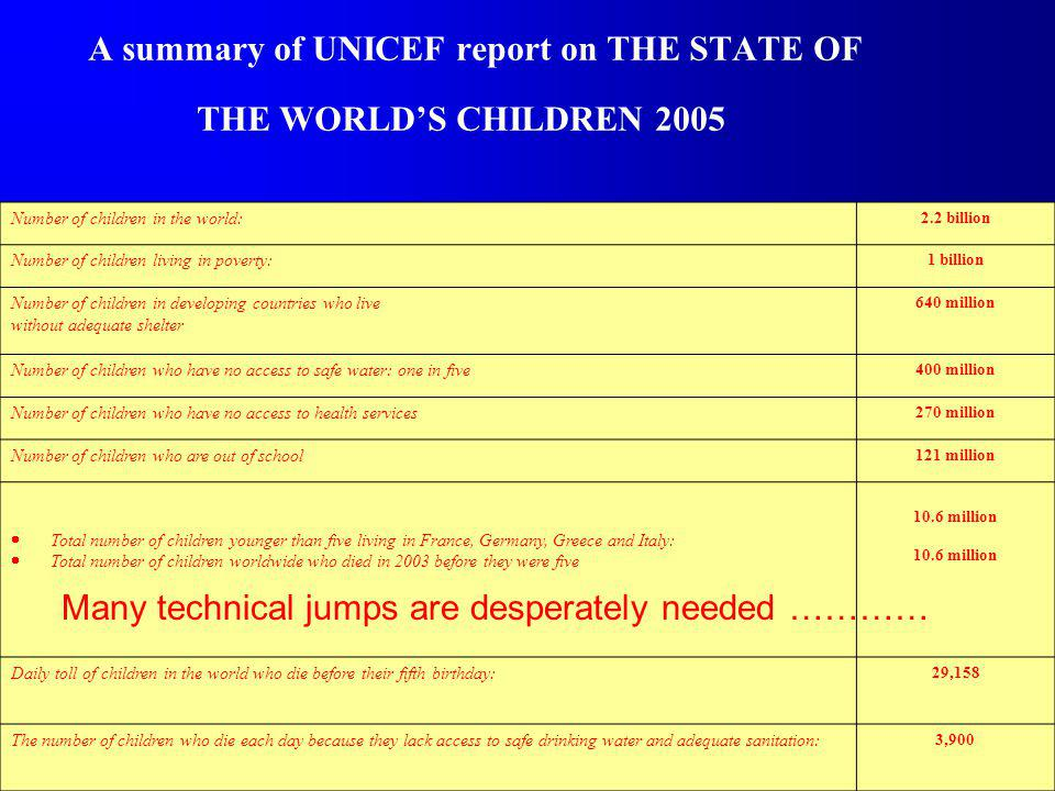 A summary of UNICEF report on THE STATE OF THE WORLD'S CHILDREN 2005