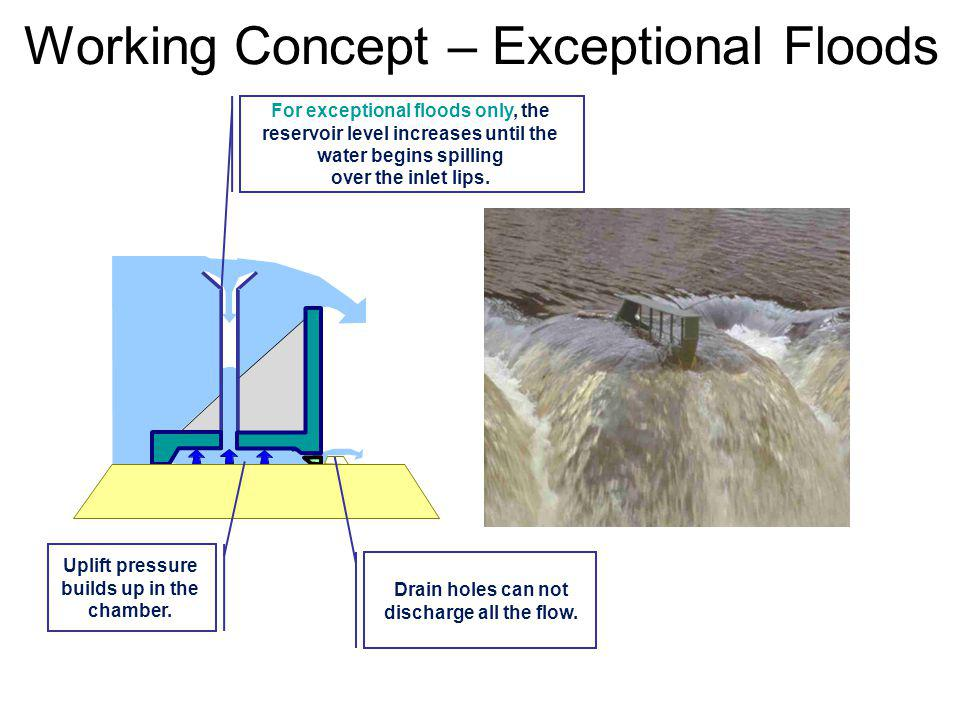 Working Concept – Exceptional Floods