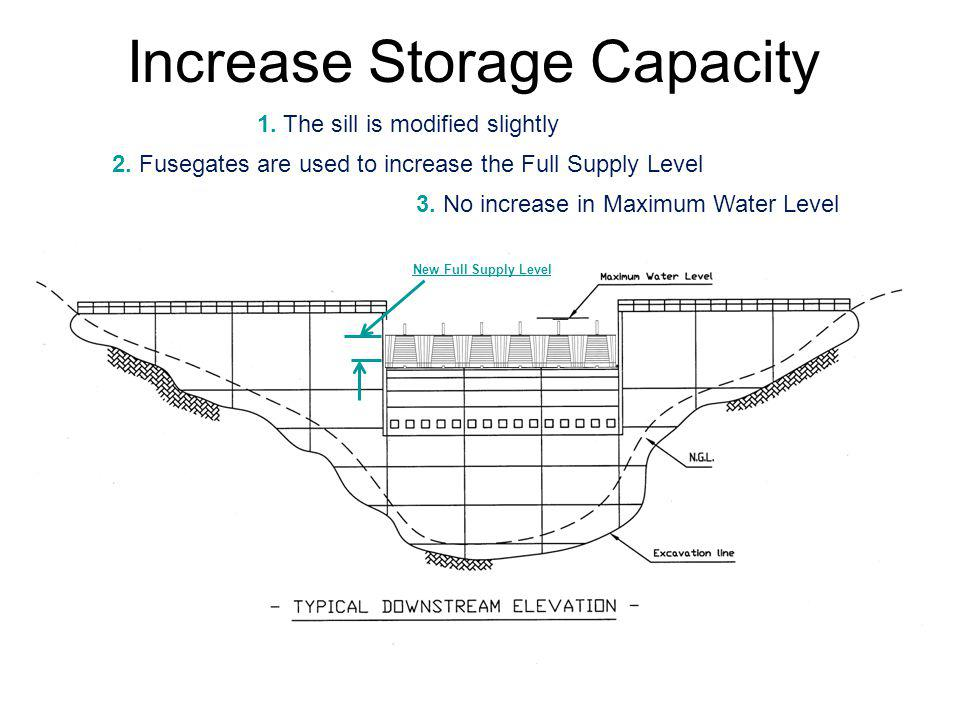 Increase Storage Capacity