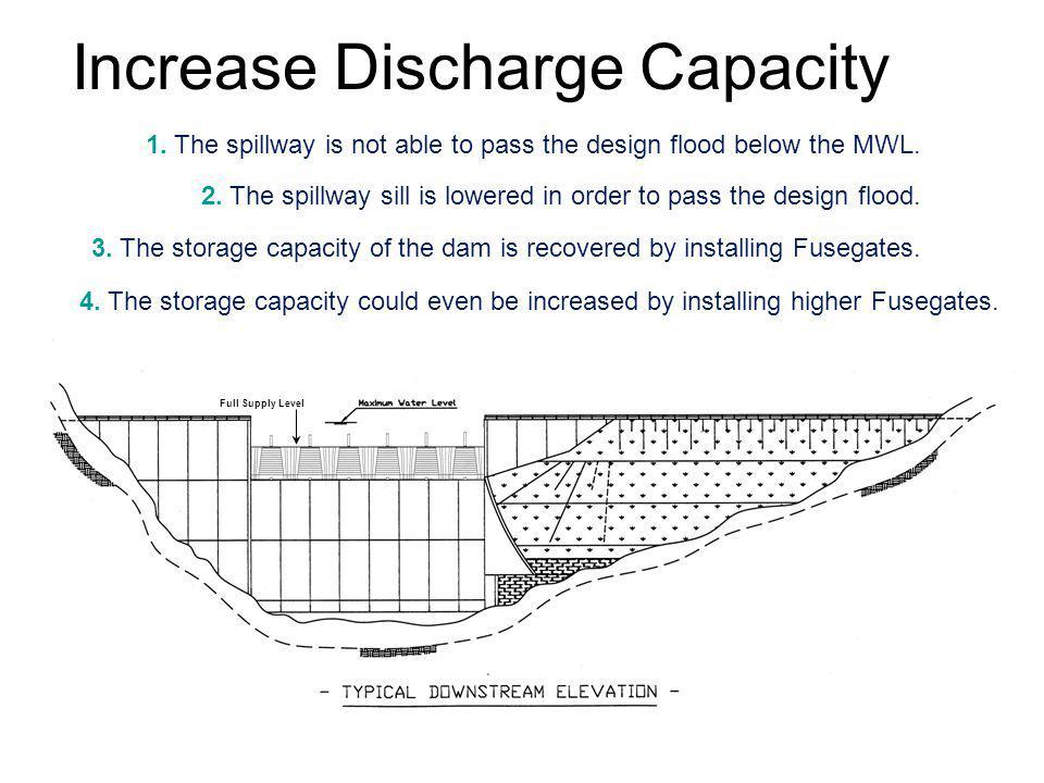 Increase Discharge Capacity