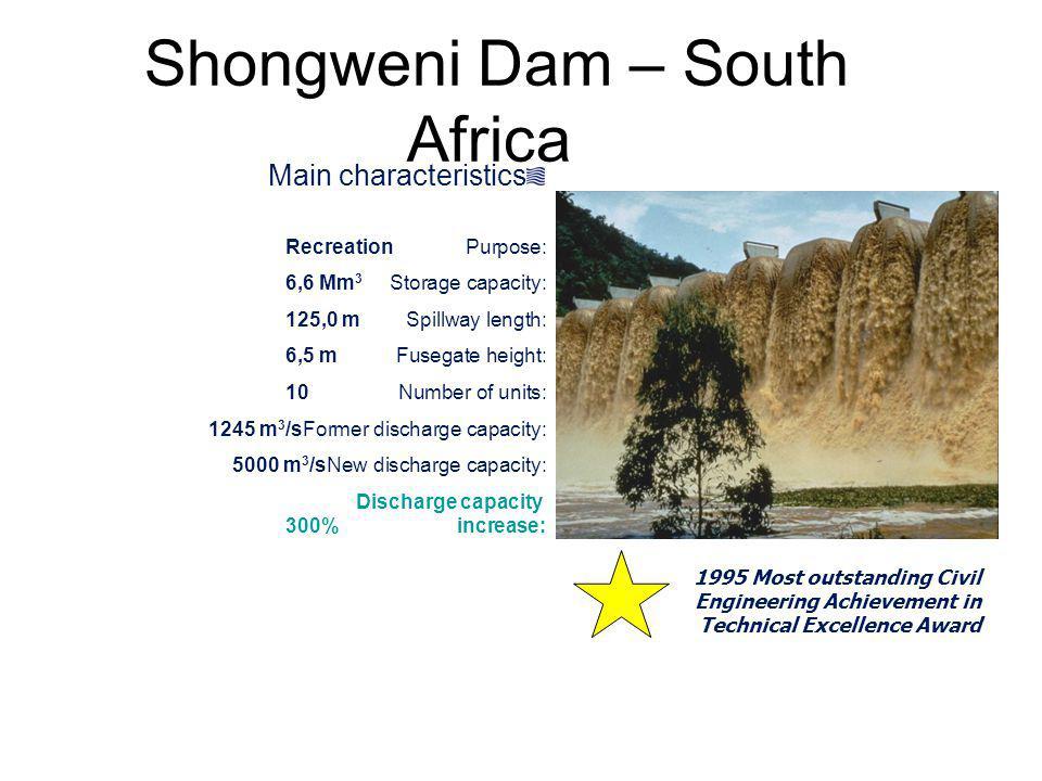 Shongweni Dam – South Africa