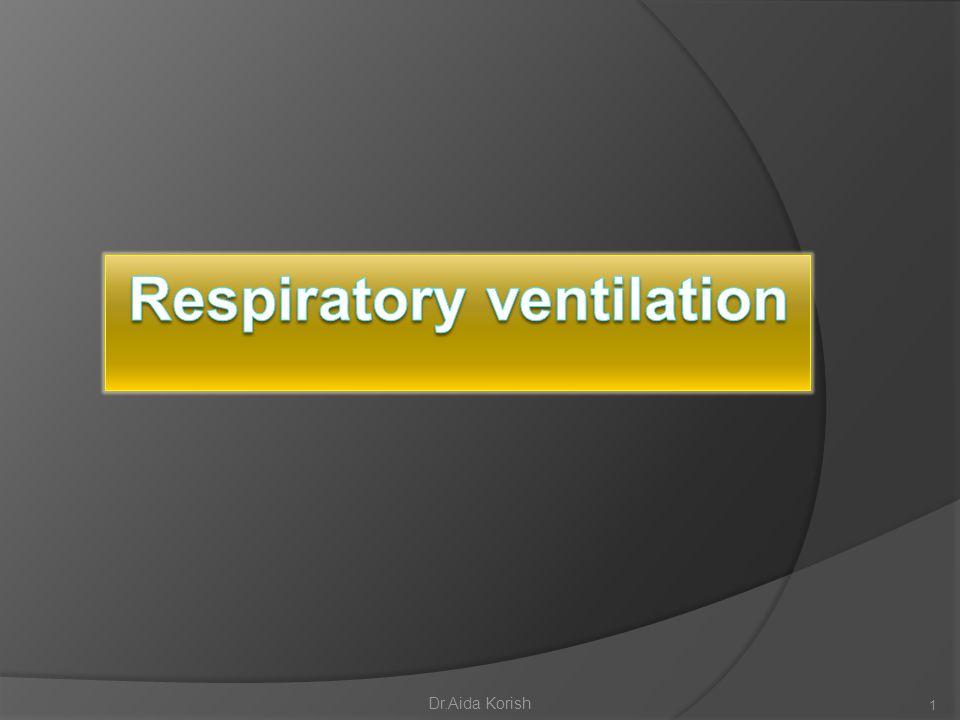 Respiratory ventilation