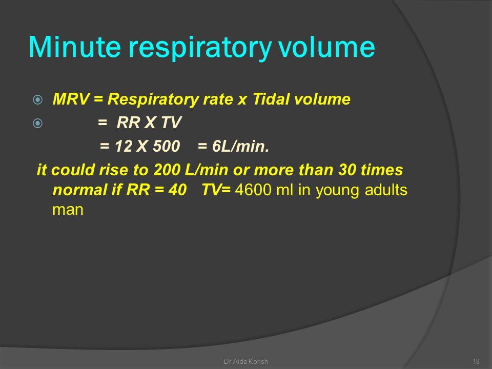 Minute respiratory volume