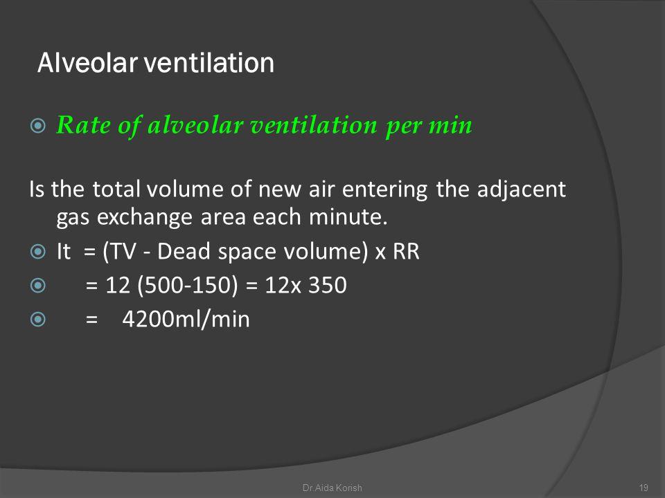 Alveolar ventilation Rate of alveolar ventilation per min